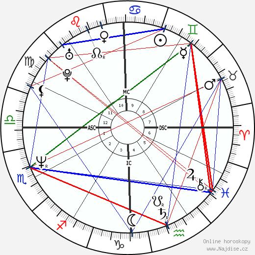Paula Abdul wikipedie wiki 2018, 2019 horoskop