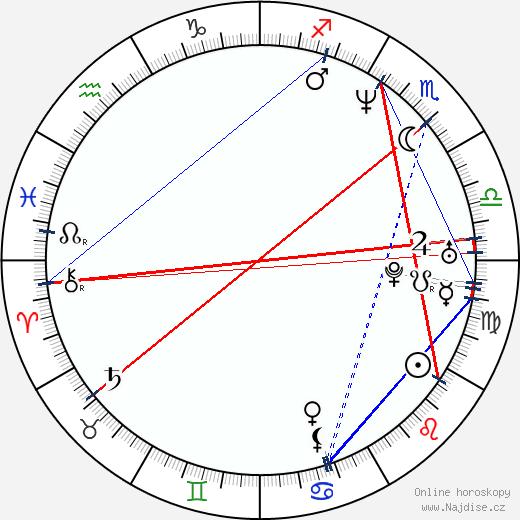 Paula Jai Parker wikipedie wiki 2019, 2020 horoskop