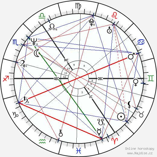 Paula Yates wikipedie wiki 2018, 2019 horoskop