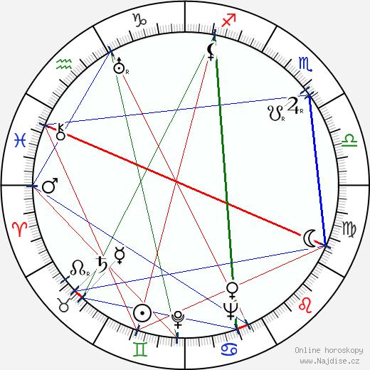 Paulette Goddard wikipedie wiki 2017, 2018 horoskop