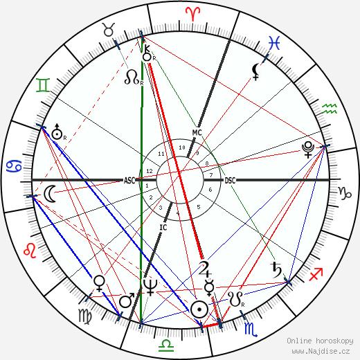 Pauline Borghese wikipedie wiki 2019, 2020 horoskop