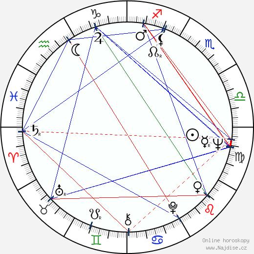 Pavel Bobek wikipedie wiki 2019, 2020 horoskop