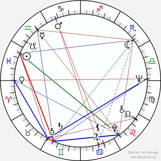 Pavel Dostál wikipedie wiki 2017, 2018 horoskop