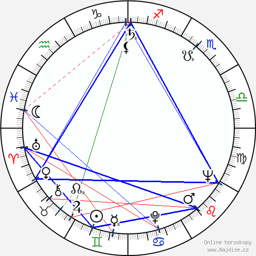 Pavel Háša wikipedie wiki 2018, 2019 horoskop