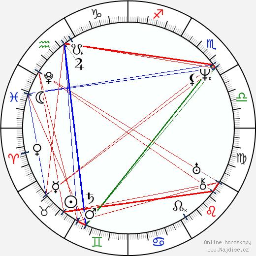 Pavel Josef Šafařík wikipedie wiki 2017, 2018 horoskop