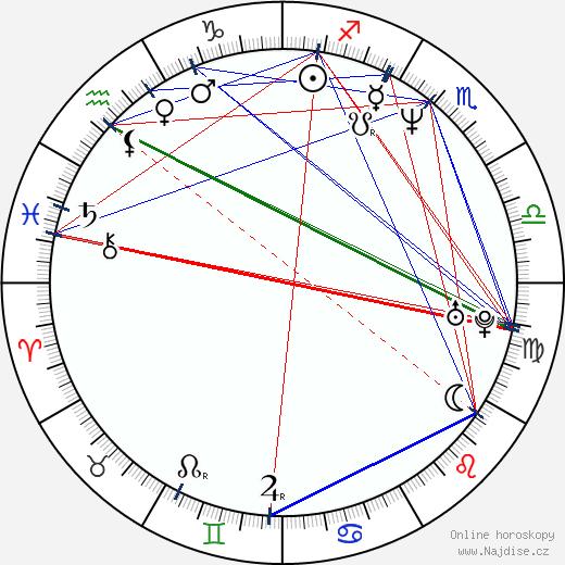 Pavel Křemen wikipedie wiki 2020, 2021 horoskop