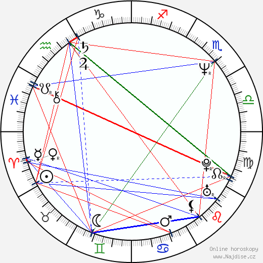 Pavel Kříž wikipedie wiki 2019, 2020 horoskop