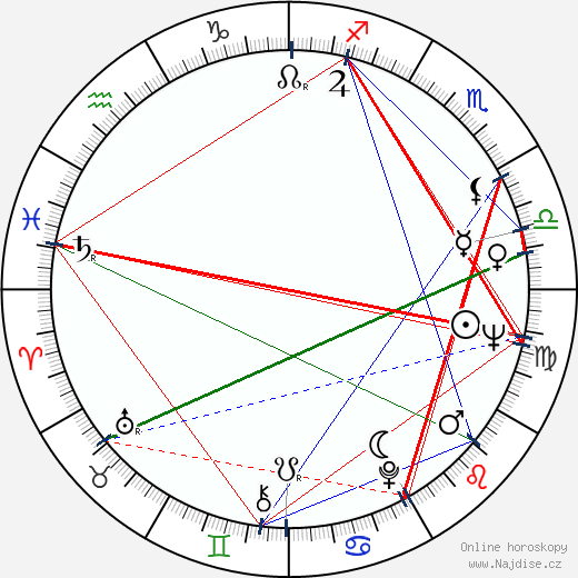 Pavel Landovský wikipedie wiki 2018, 2019 horoskop
