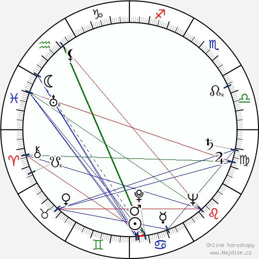 Pavel Pásek wikipedie wiki 2019, 2020 horoskop