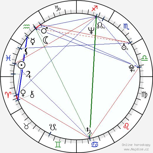 Pavel Pešata wikipedie wiki 2020, 2021 horoskop