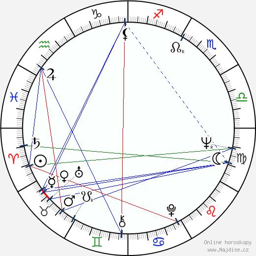 Pavel Pípal wikipedie wiki 2020, 2021 horoskop