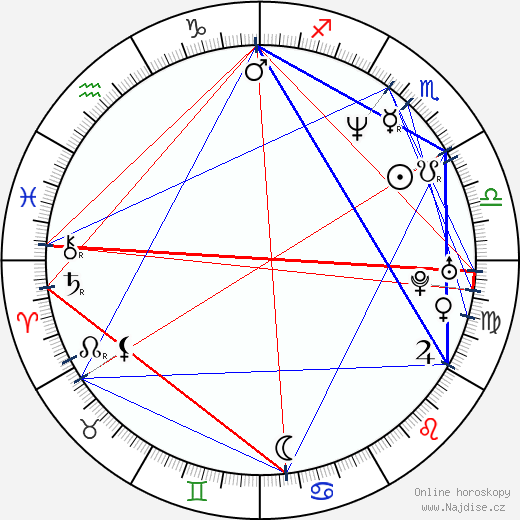 Pavel Šafr wikipedie wiki 2019, 2020 horoskop