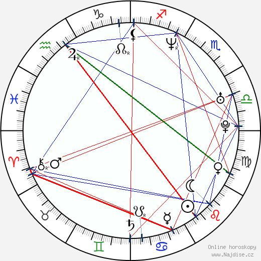 Pavel Staněk wikipedie wiki 2018, 2019 horoskop