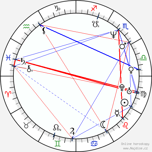 Pavel Telička wikipedie wiki 2018, 2019 horoskop