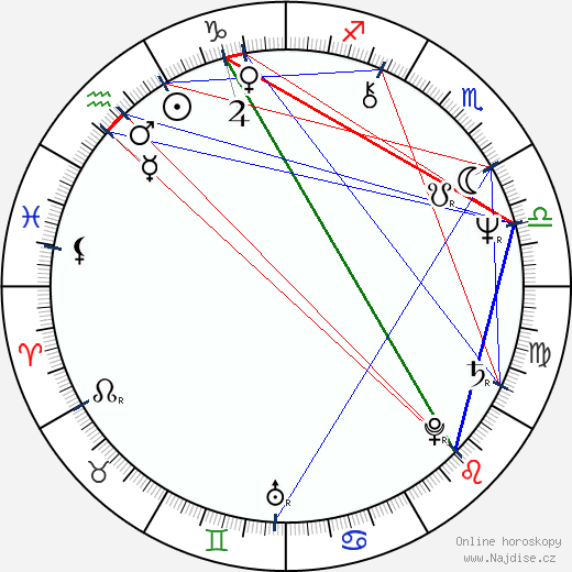 Pavel Vaculík wikipedie wiki 2018, 2019 horoskop