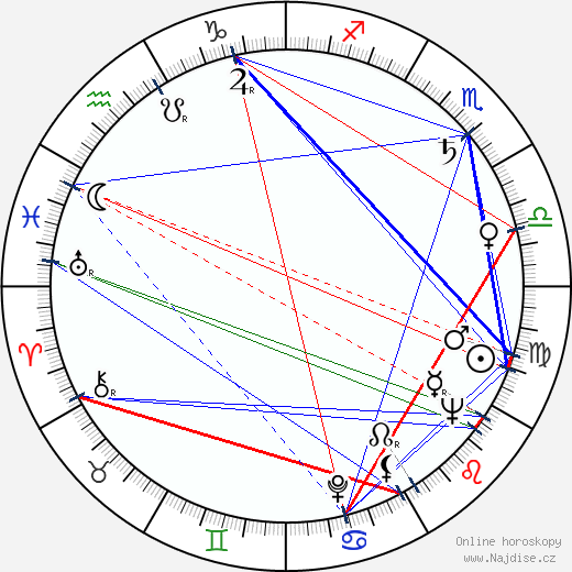 Pavel Vinnik wikipedie wiki 2017, 2018 horoskop