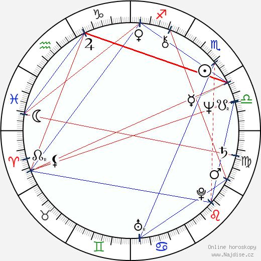 Pavel Zedníček wikipedie wiki 2020, 2021 horoskop