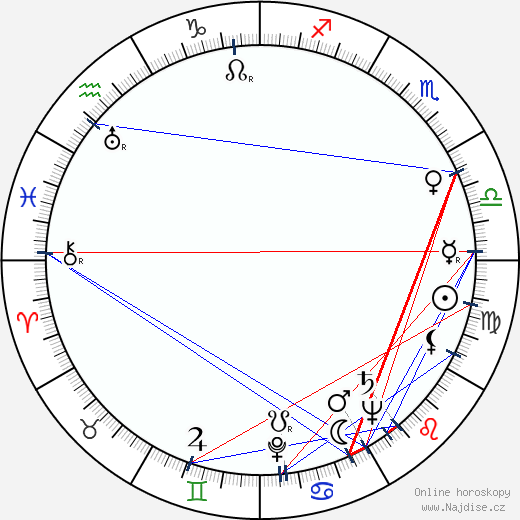 Pavla Maršálková wikipedie wiki 2020, 2021 horoskop