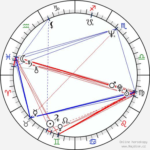 Pavlína Mourková wikipedie wiki 2018, 2019 horoskop
