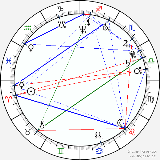 Pavlína Ščasná wikipedie wiki 2018, 2019 horoskop