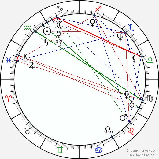 Pavol Jablonický wikipedie wiki 2017, 2018 horoskop