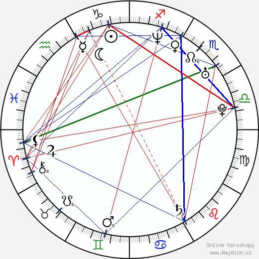 Paz Vega wikipedie wiki 2019, 2020 horoskop