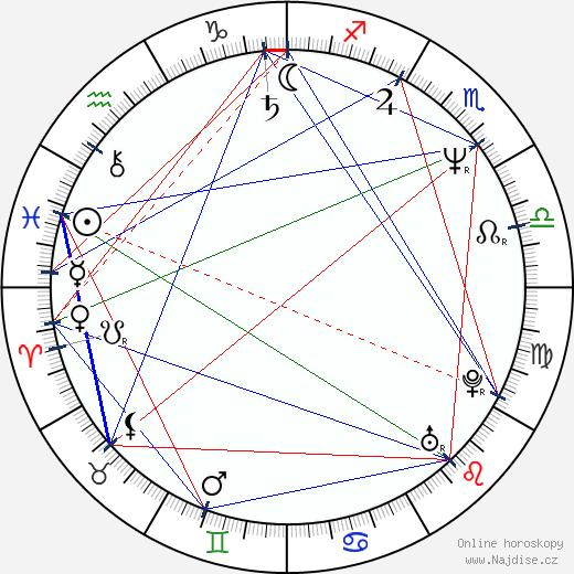 Pedro Costa wikipedie wiki 2018, 2019 horoskop
