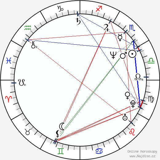 Pedro Moreira Salles wikipedie wiki 2017, 2018 horoskop