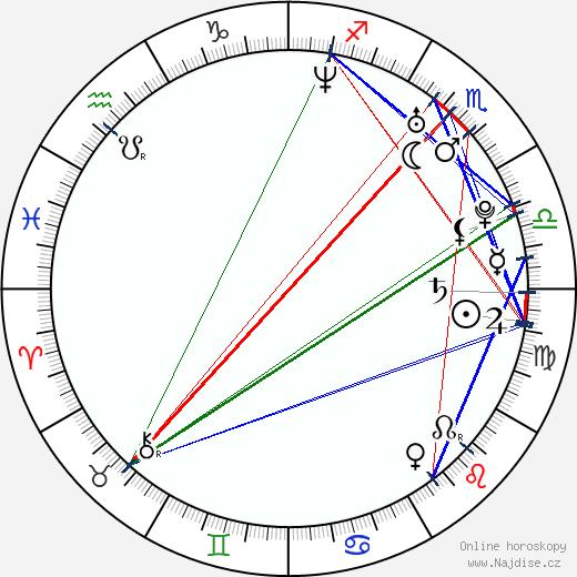 Pedro Moreno wikipedie wiki 2017, 2018 horoskop