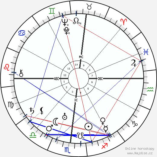 Pedro Salinas wikipedie wiki 2017, 2018 horoskop