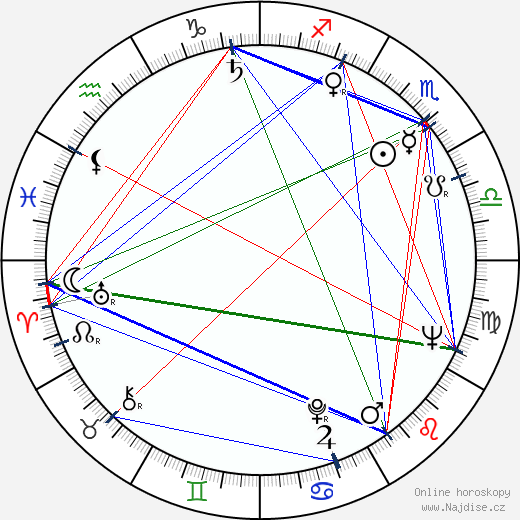 Peggy McCay wikipedie wiki 2020, 2021 horoskop