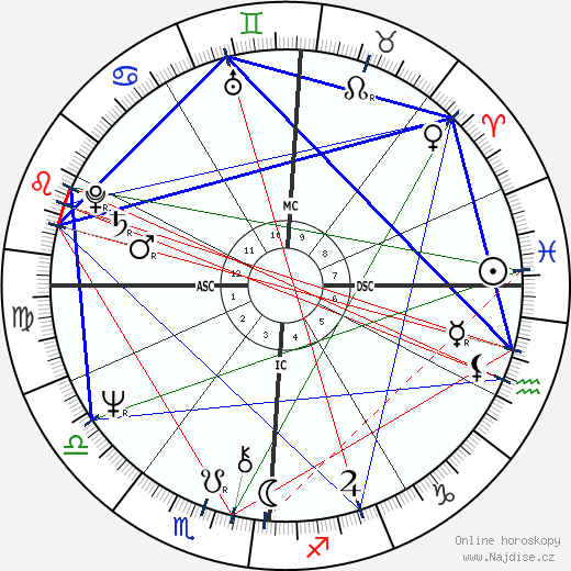 Peggy Schibi wikipedie wiki 2017, 2018 horoskop