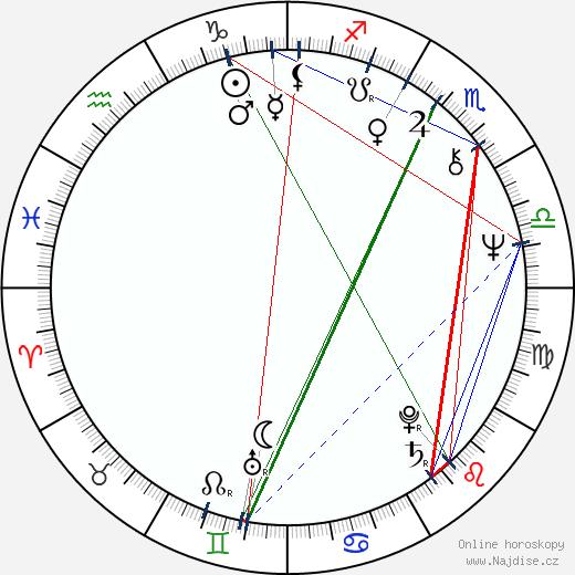 Pekka Aarnio wikipedie wiki 2017, 2018 horoskop