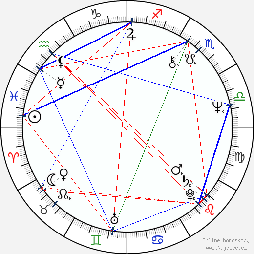 Pekka Lehto wikipedie wiki 2018, 2019 horoskop