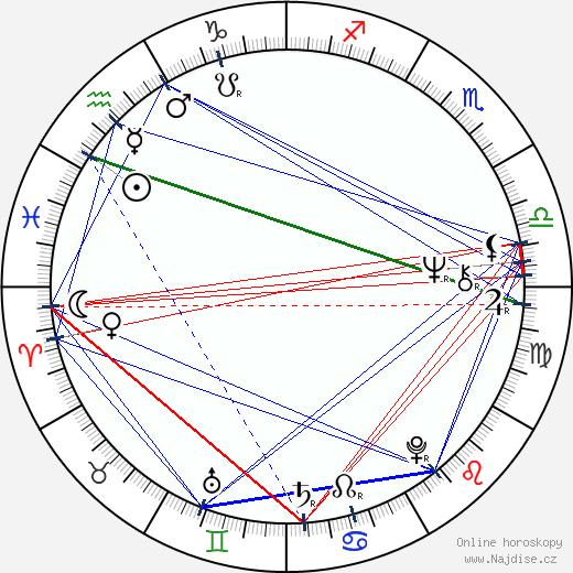 Pekka Sarmanto wikipedie wiki 2017, 2018 horoskop