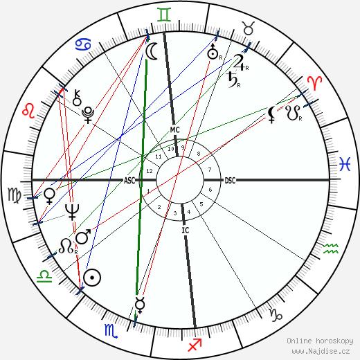 Pelé wikipedie wiki 2019, 2020 horoskop