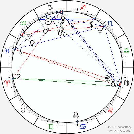 Penelope Ann Miller wikipedie wiki 2018, 2019 horoskop