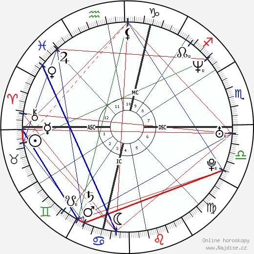 Penélope Cruz wikipedie wiki 2019, 2020 horoskop
