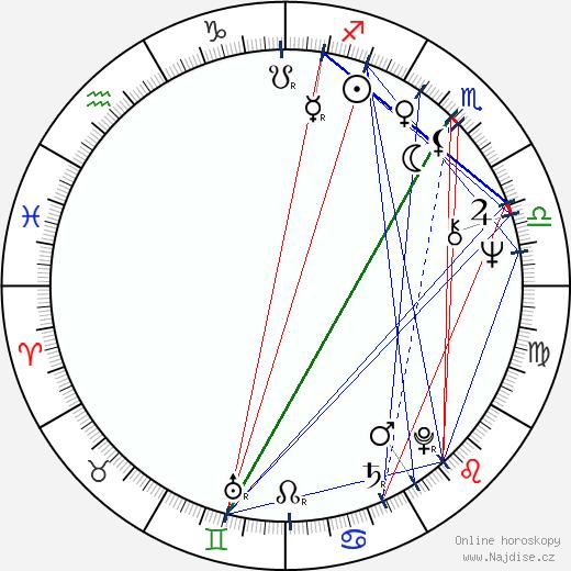 Penelope Spheeris wikipedie wiki 2019, 2020 horoskop