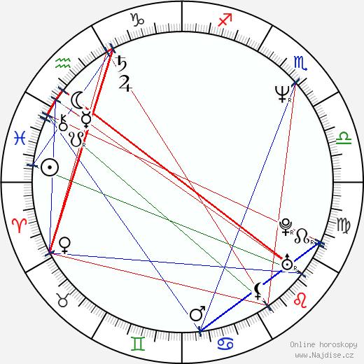 Penny Johnson wikipedie wiki 2019, 2020 horoskop