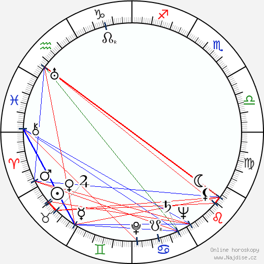 Pentti Lähde wikipedie wiki 2018, 2019 horoskop