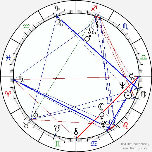 Pentti Saarikoski wikipedie wiki 2017, 2018 horoskop