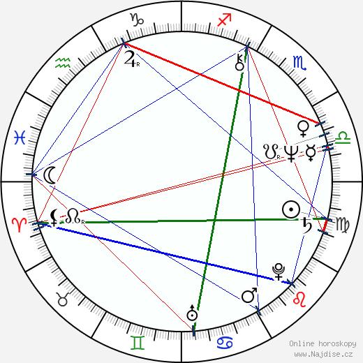 Pepa Streichl wikipedie wiki 2018, 2019 horoskop