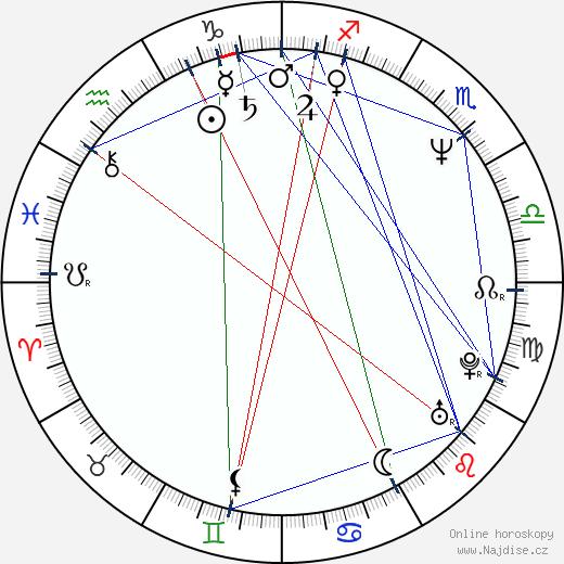 Per Fly wikipedie wiki 2017, 2018 horoskop
