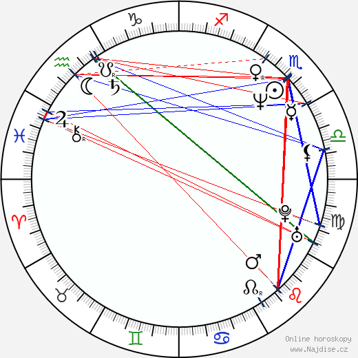 Per Graffman wikipedie wiki 2020, 2021 horoskop