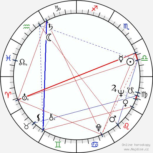 Per Theodor Haugen wikipedie wiki 2018, 2019 horoskop
