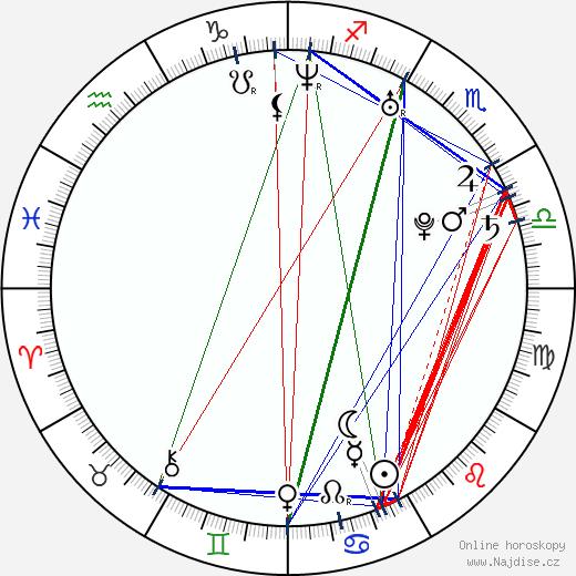 Percy Daggs III wikipedie wiki 2018, 2019 horoskop
