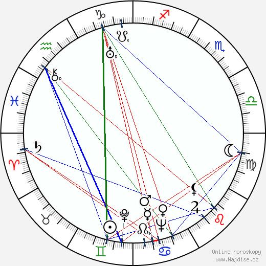 Percy Faith wikipedie wiki 2018, 2019 horoskop