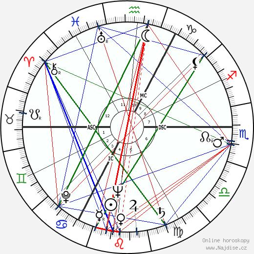 Percy Herbert wikipedie wiki 2017, 2018 horoskop