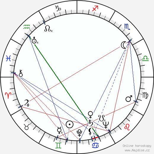 Perdigão Queiroga wikipedie wiki 2018, 2019 horoskop
